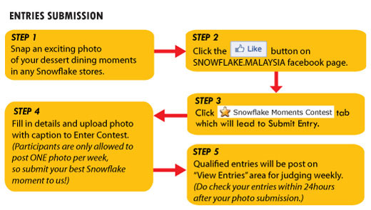 How to Join the Snowflake Moments Contest